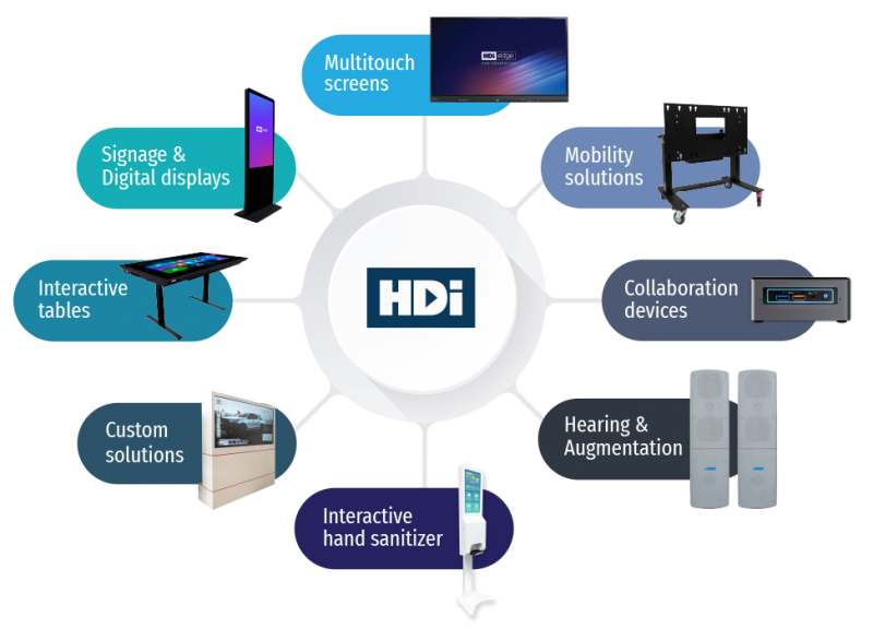 HDi Product Line